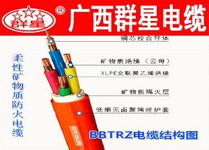氧化铝矿物质防火电力电缆