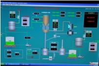 蔗糖生产中澄清工段关键点智能测控系统